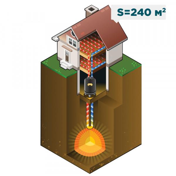 Отопление жилого загородного дома площадью 240 м²